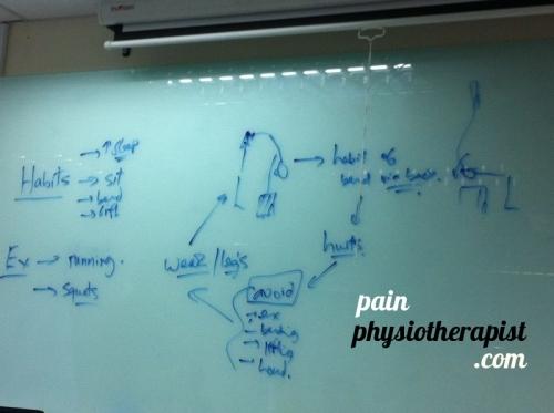 painphysio